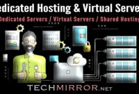Dedicated Hosting & Virtual Servers